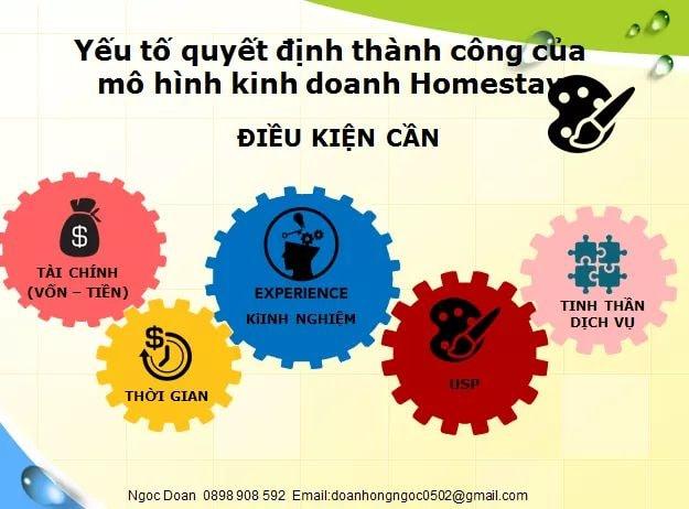 5 yếu tố quyết định thành công của homestay