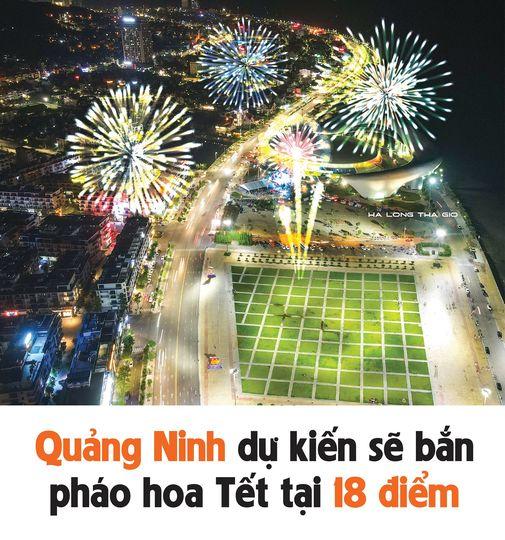 Các địa điểm bán pháo hoa Tết 2021 ở Quảng Ninh